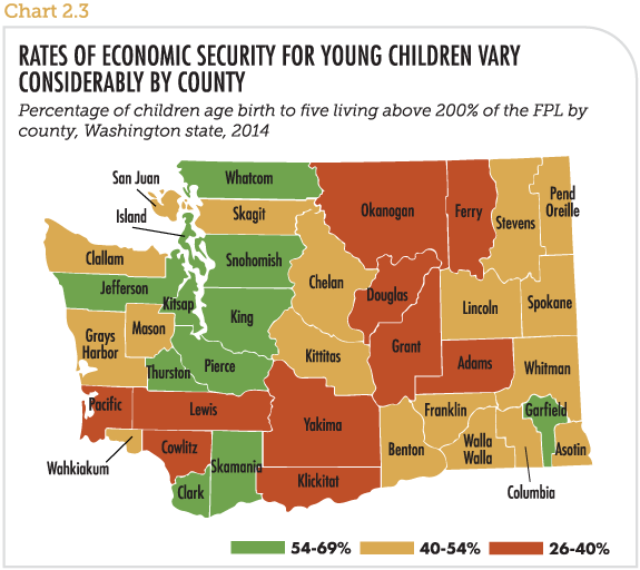 Rate of economic security for young children vary considerably by county
