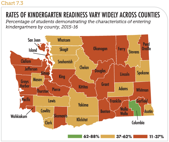 Rates of kindergarten readiness vary widely across counties