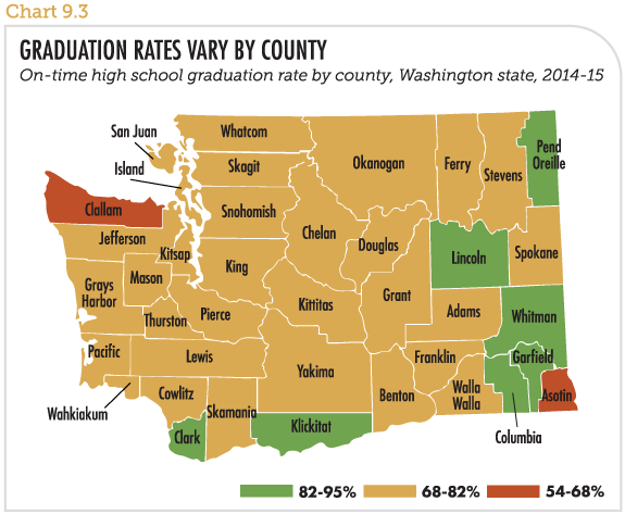 Graduation rates vary by county