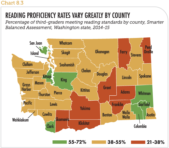 Reading proficiency rates vary greatly by county