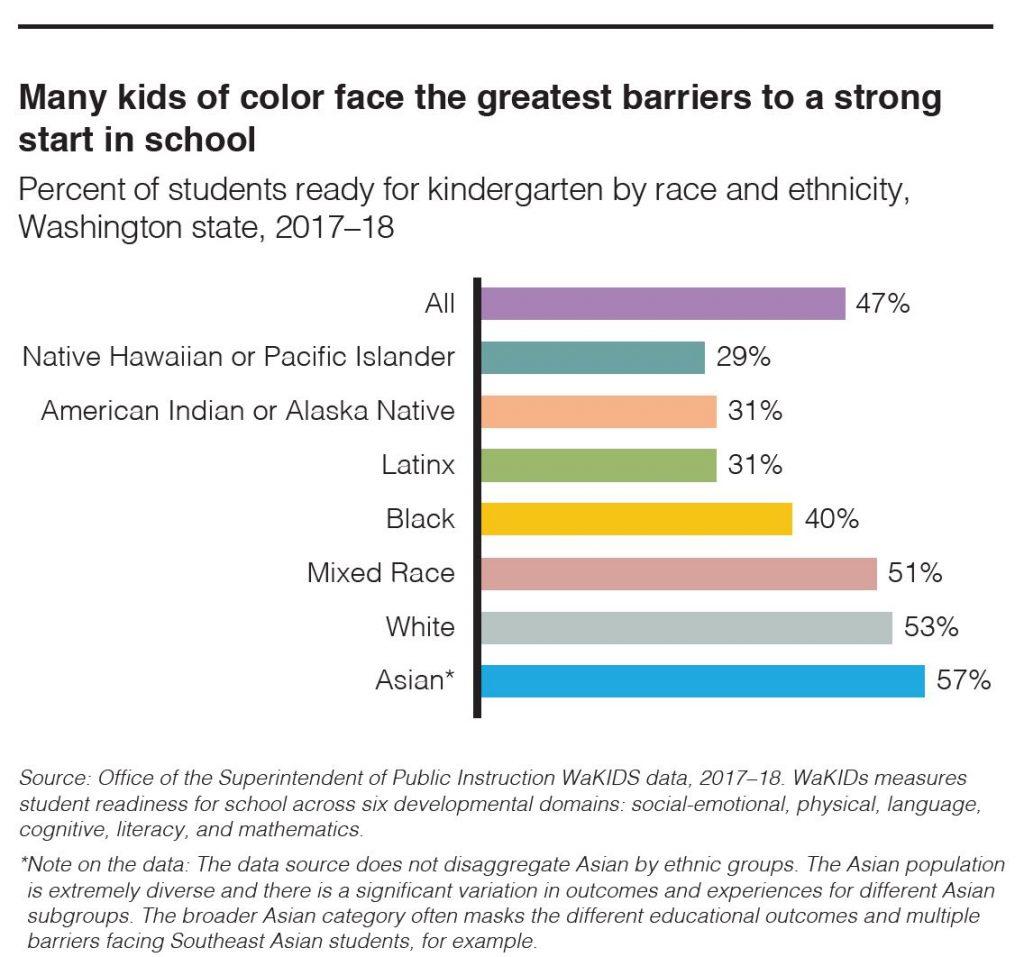 Kindergarten_barriers_table